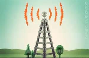 آنتن های رادیویی Wireless