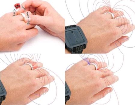حلقه ای برای كنترل تلفن همراه
