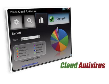 آنتیویروس Cloud