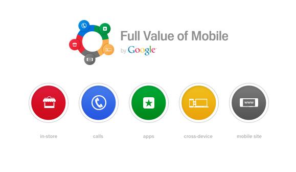 Full Value of Mobile