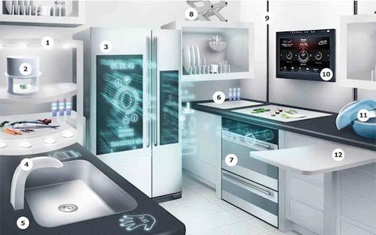 آشپزخانه الکترونیکی