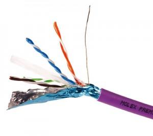 Cat6-cables
