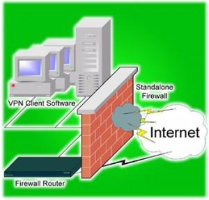 firewallDiagram