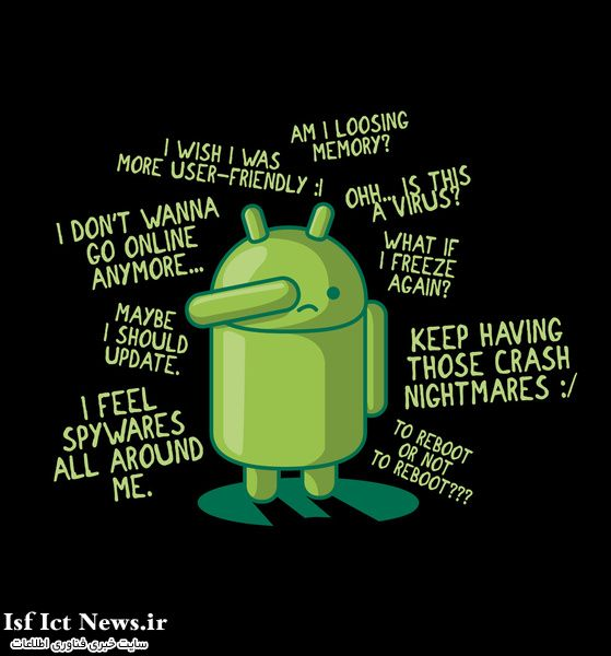 art android