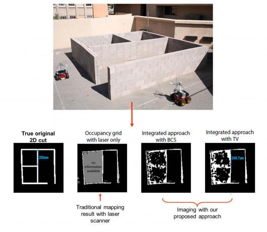 تماشا کنید: رباتهایی که با وای-فای پشت هر دیواری را میبینند