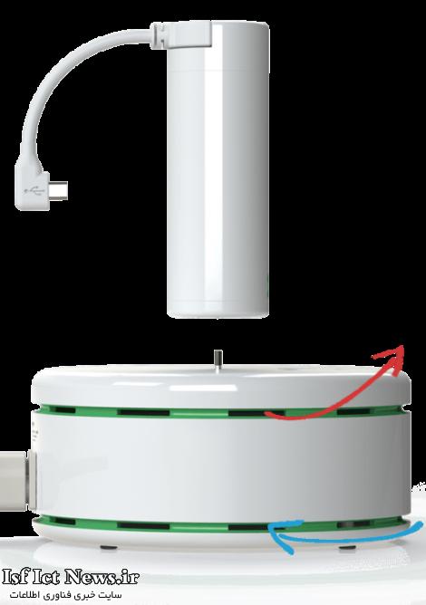 ultrapack go petalite flux-3