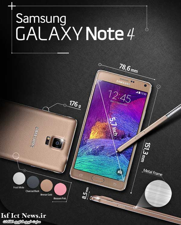 Samsung-Galaxy-Note-4-infographic-1111111