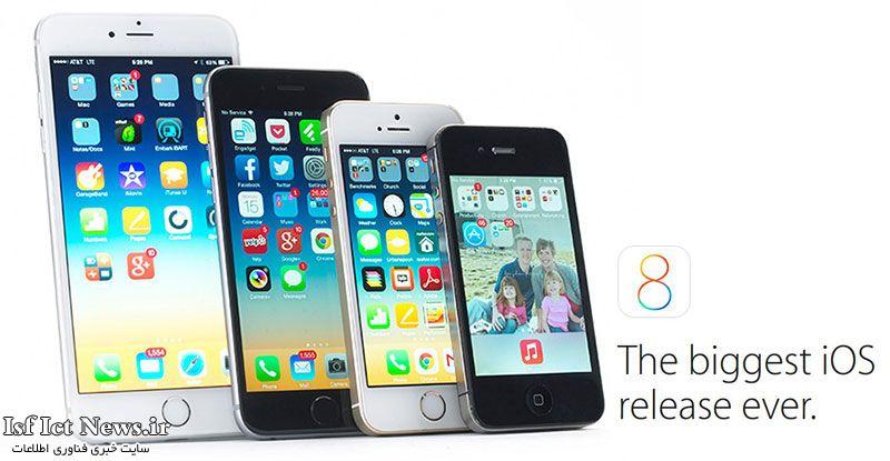 iphones-iOS8-Apple