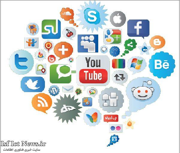 فیلتر شبکههای اجتماعی