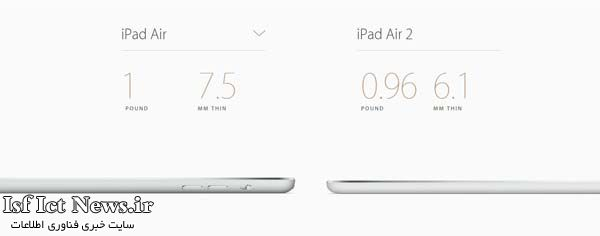 Apple-iPad-Air-2-all-the-official-images-(10)