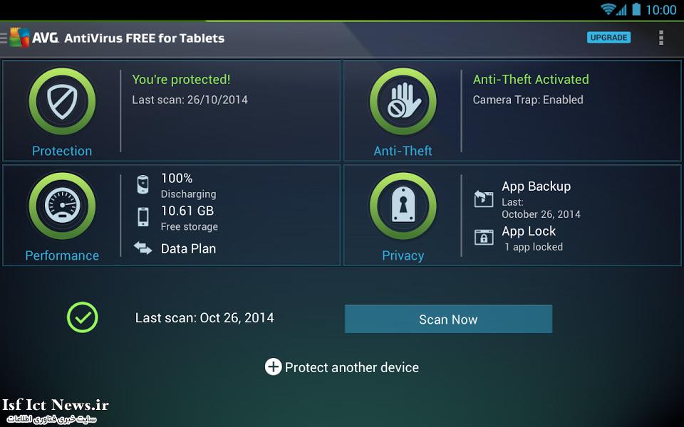 AVG Antivirus Security