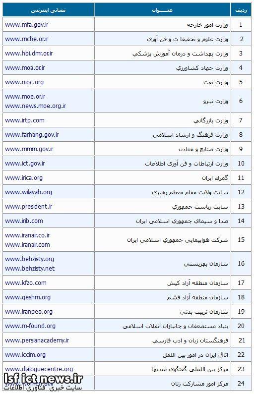 سایت-های-دولتی