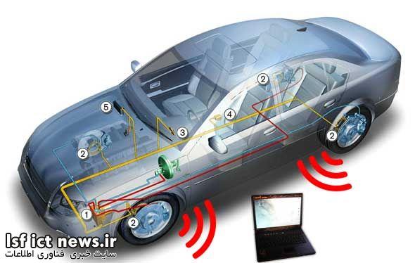 car-hacking-4