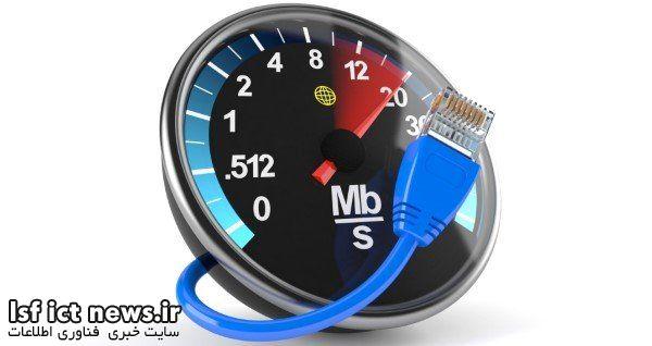 xInternet-Speed.jpg.pagespeed.ic.l1__wJehJY