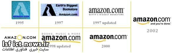 amazons-logo-has-changed-quite-a-bit-over-the-years-and-now-it-seems-like-it-moved-back-to-its-2000-logo
