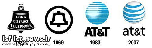 atts-first-logo-spelled-out-long-distance-calling-but-now-it-simply-features-a-blue-orbit-a-representation-of-its-global-reach