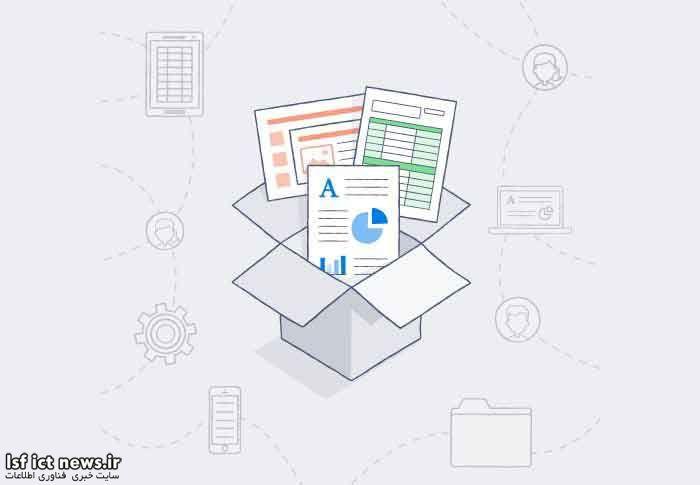 Dropbox-API