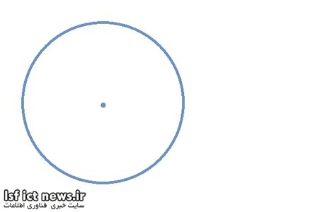 how-gps-works-trilateration-1