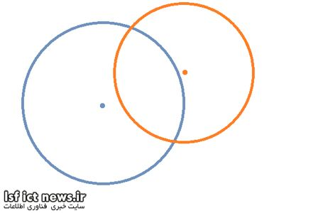 how-gps-works-trilateration-2