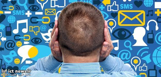Social-Media-Overload-Study