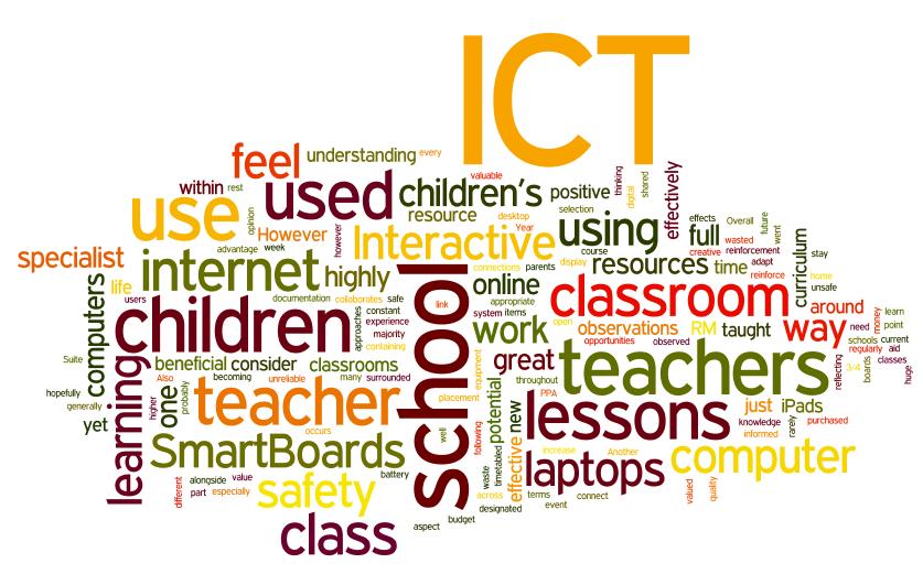 ICT-in-School-Wordle-1456uj2